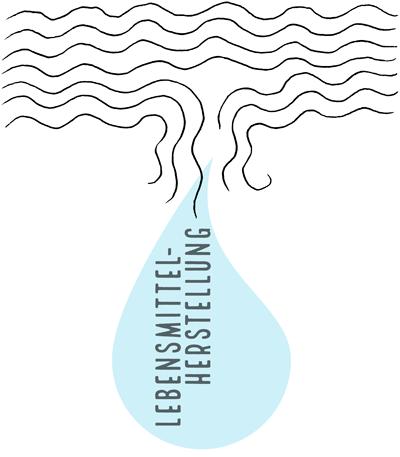 illu Wasser Lebensmittel Herstellung | besseres-wasser-berlin.de
